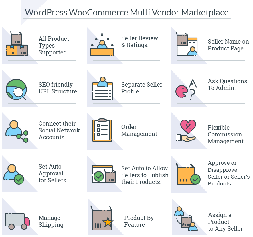 WordPress WooCommerce multi-vendor marketplace