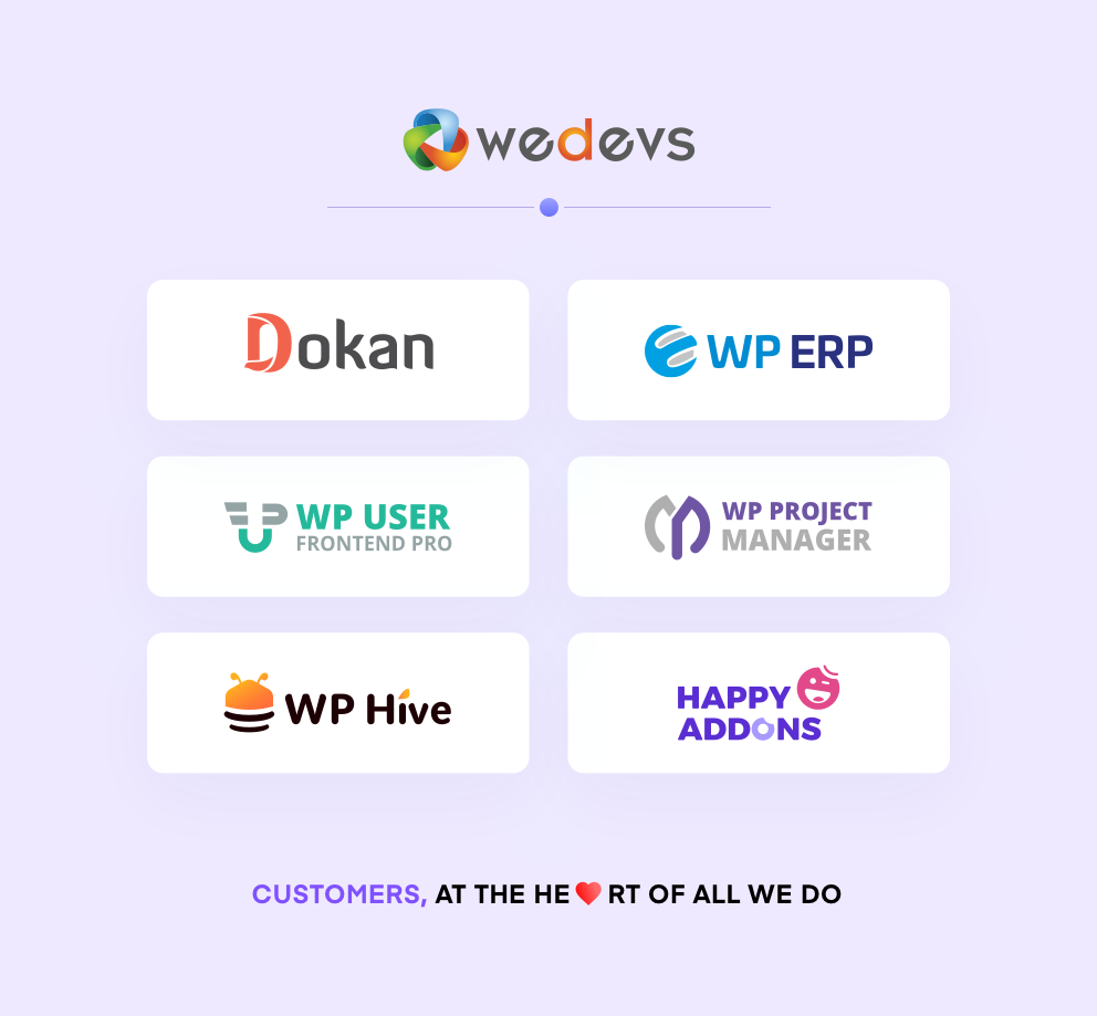 customers-at-the-heart-of-all-we-do here at weDevs