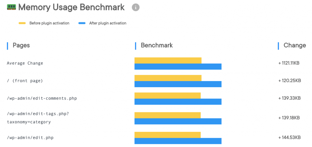 memory-usage-benchmark
