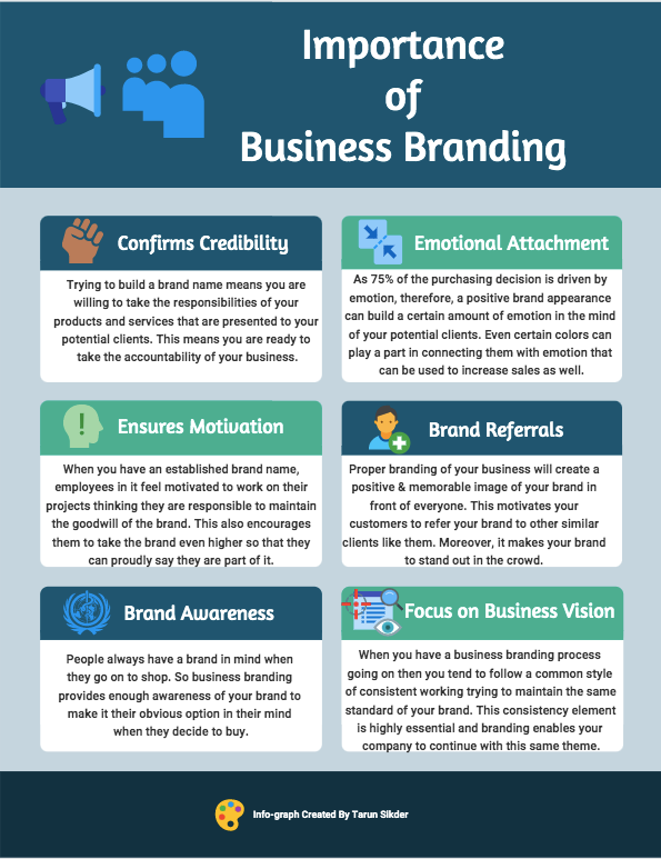 Business Branding importance