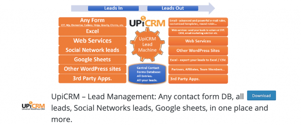 UpiCRM-eCommerce ERP solution