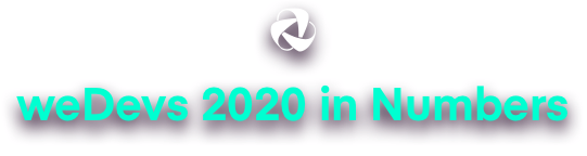 weDevs 2020 in numbers