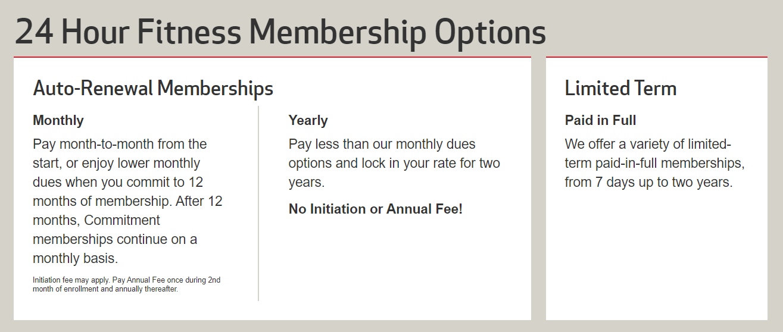 fitness-membership level names