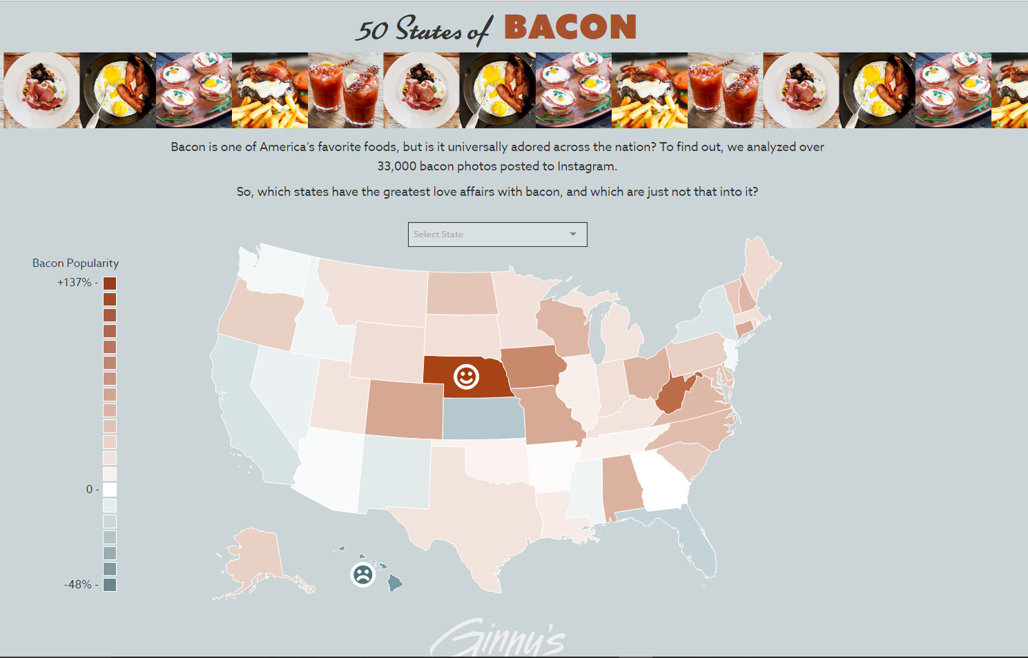 Ginny's Marketing Campaign - 50 States of Bacon