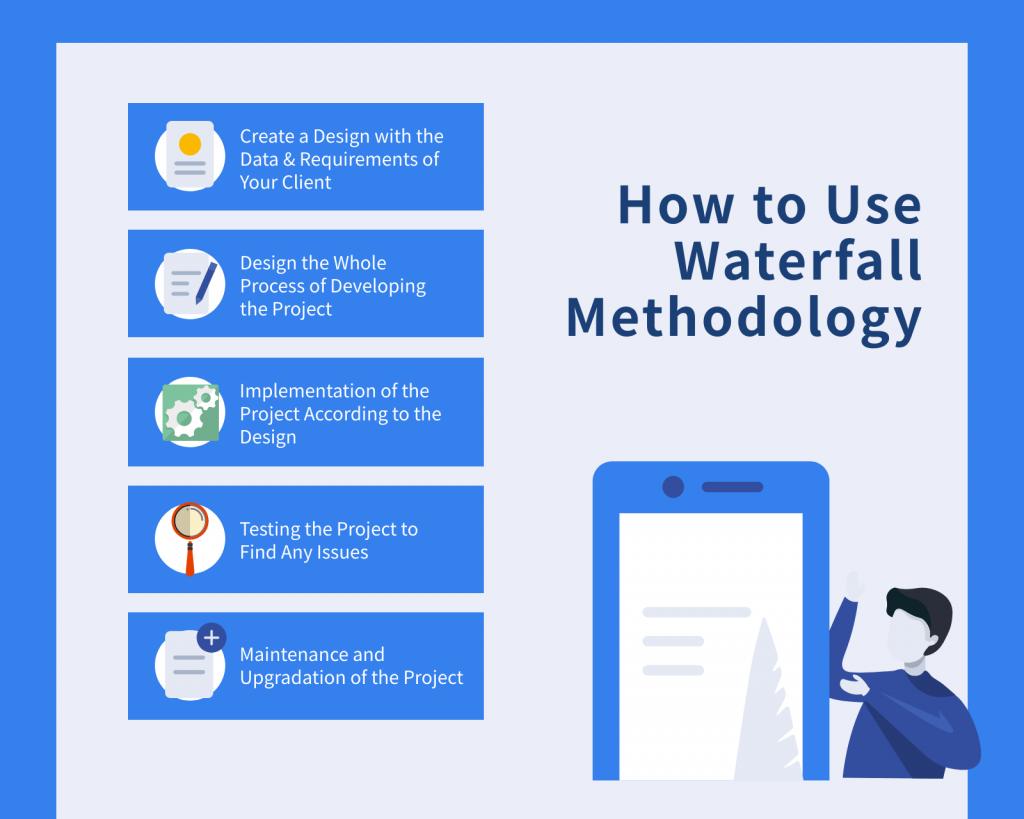 How to Use Waterflow Methodology