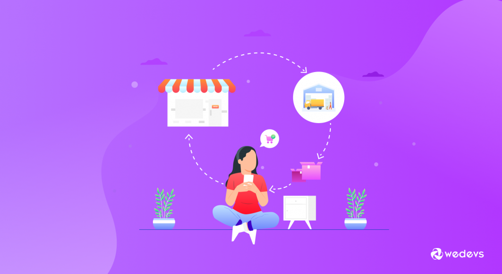 Ecommerce dropshipping business model